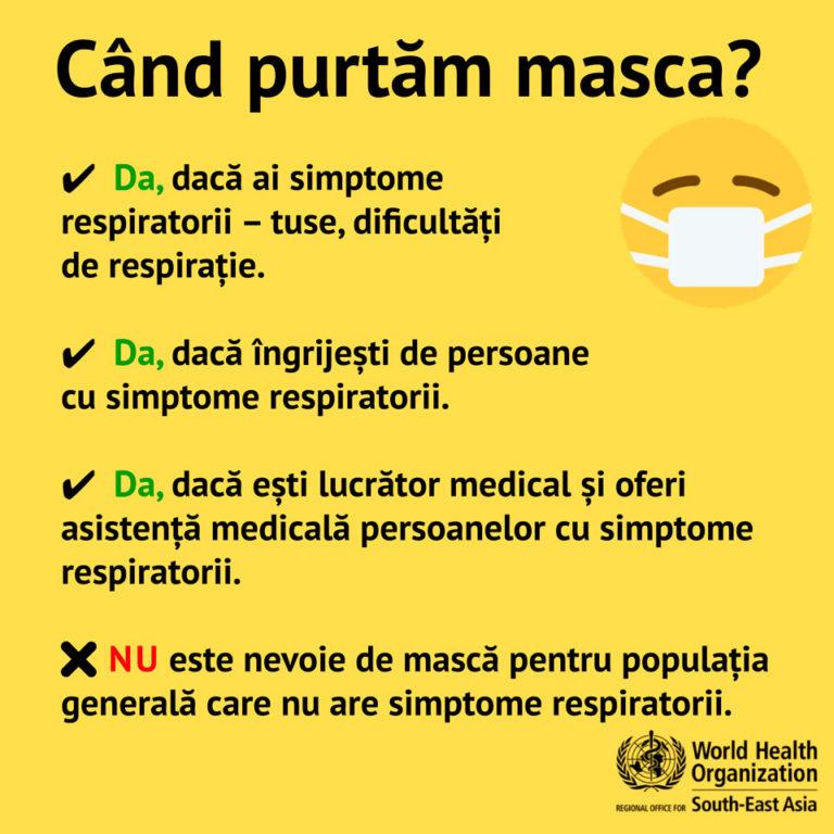 Coronavirus_masca