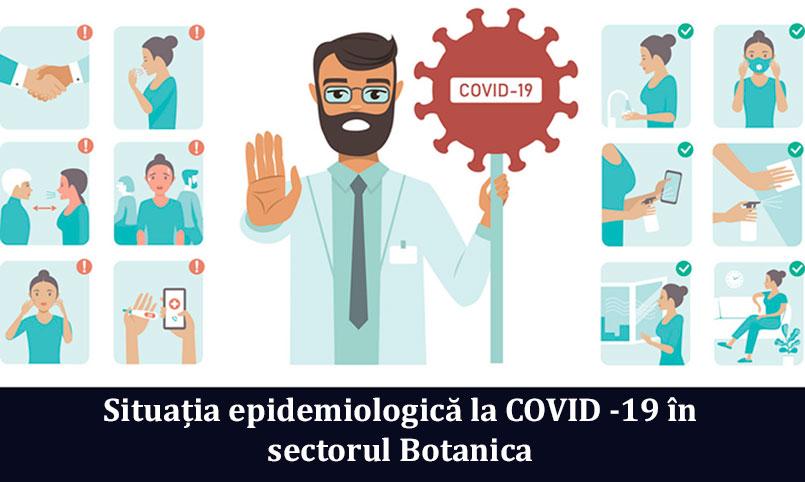 Situația epidemiologică la COVID -19 în s. Botanica